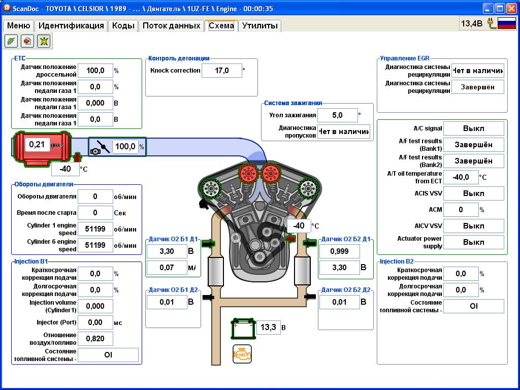 Компьютерная диагностика двигателя автомобиля своими руками